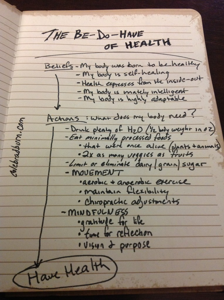 "The Health ""Be Do Have"""